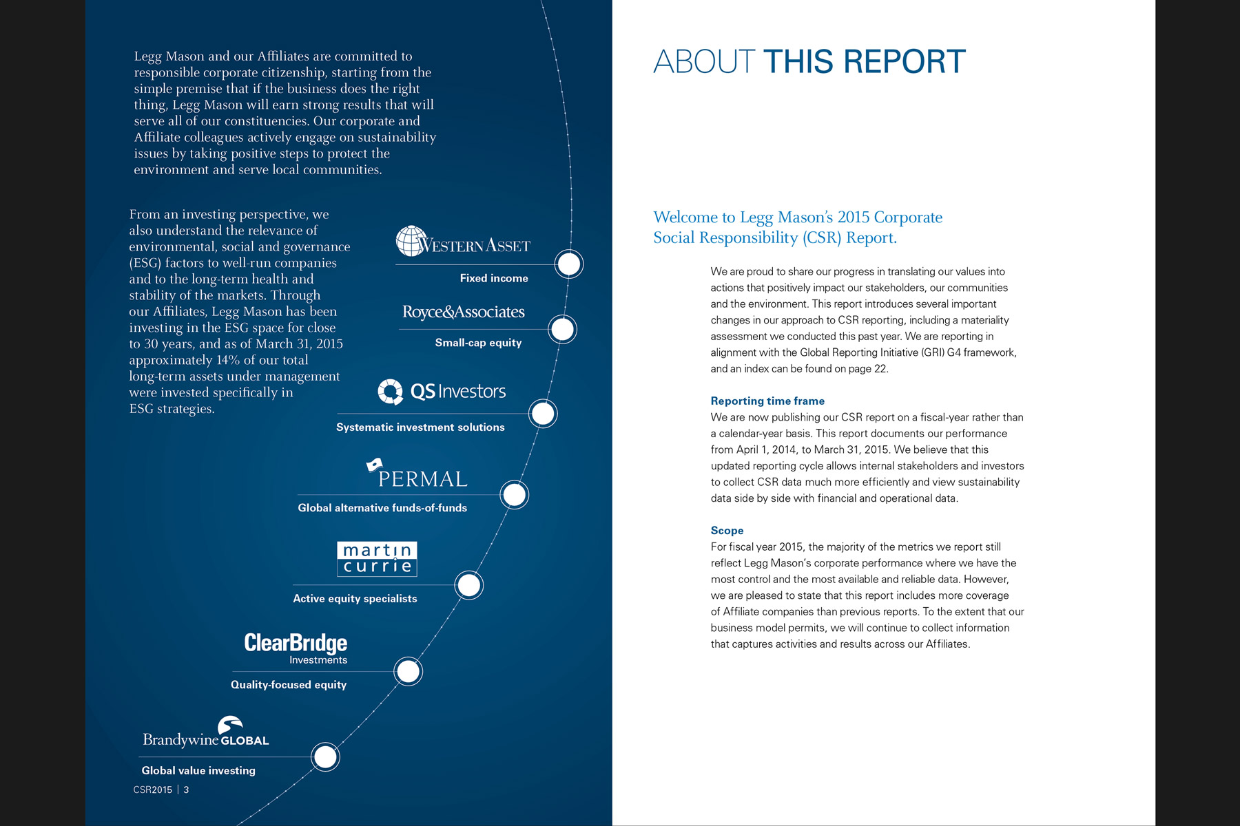 CSR Report About This Report